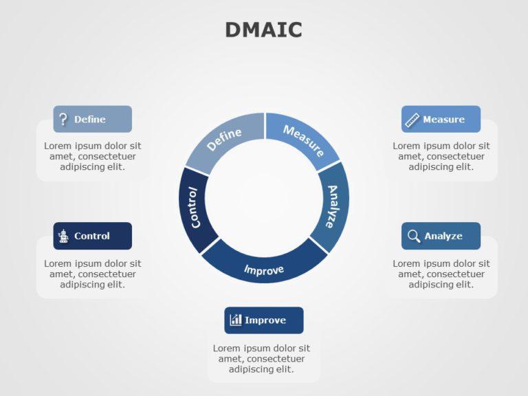 DMAIC 03