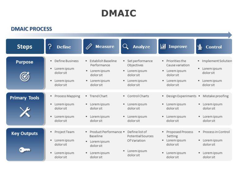 DMAIC 04
