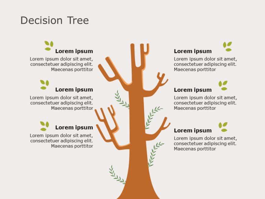 Decision Tree 02