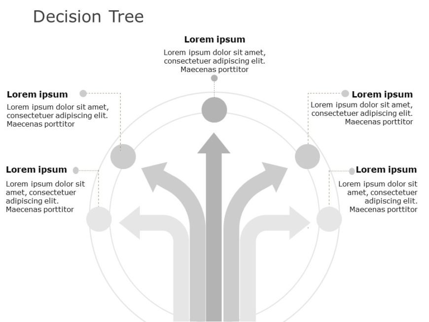 Decision Tree 03