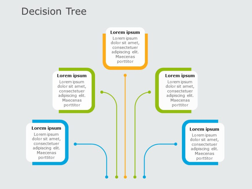 Decision Tree 05