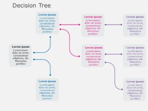 Decision Tree 06
