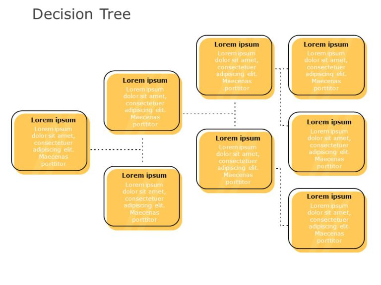 Decision Tree 07