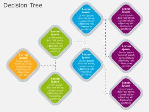 Decision Tree 08
