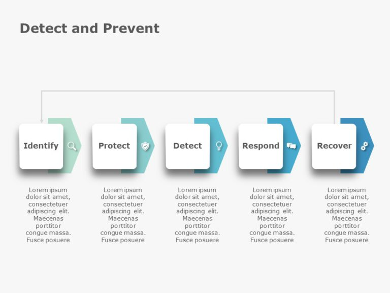 Detect and Prevent