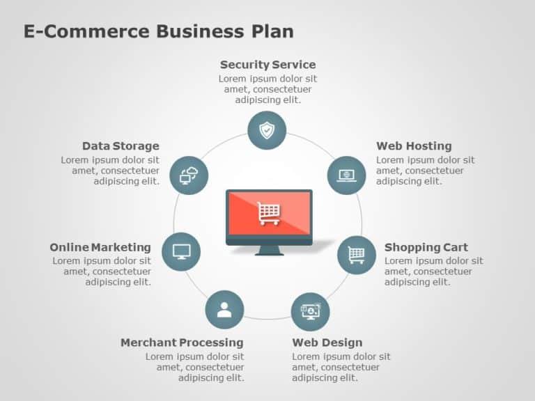 Ecommerce Business Summary