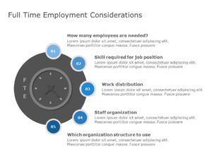 Employee Distribution of Time 02