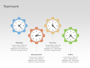 Employee Distribution of Time 03