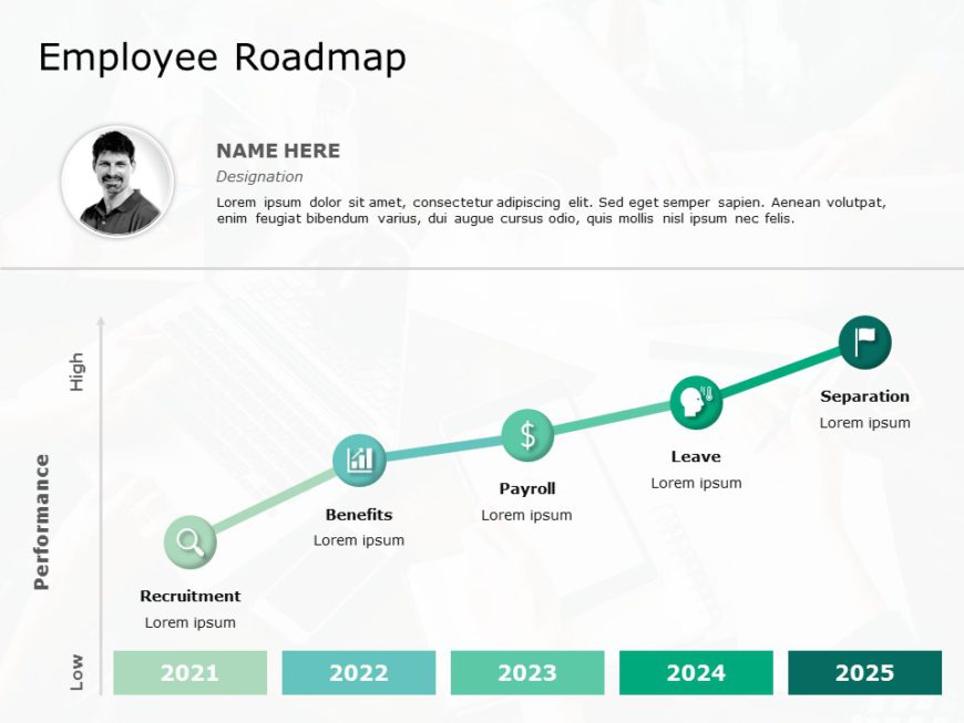 Employee Roadmap 01