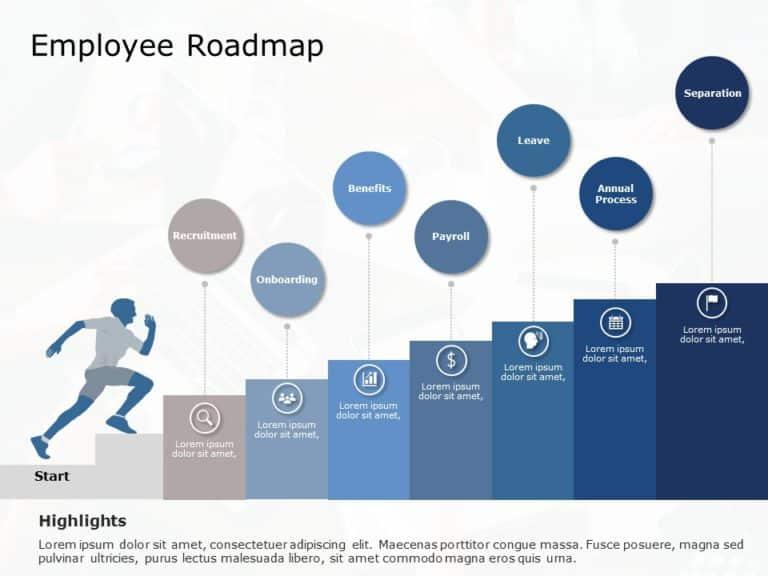 Employee Roadmap 02