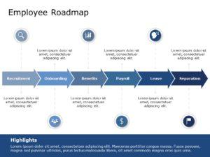 Employee Roadmap 03