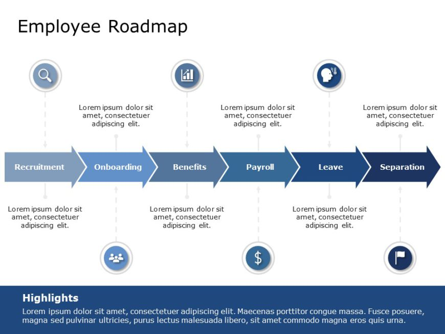 Employee Roadmap 03