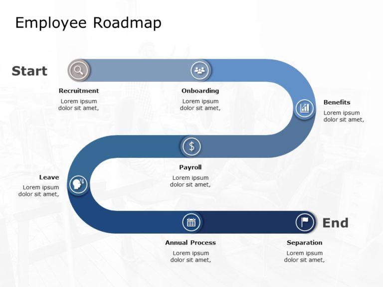 Employee Roadmap 04