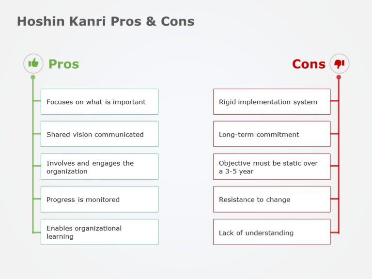 Hoshin Kanri Pros and Cons
