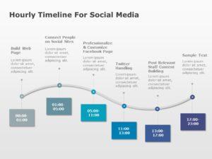 Hourly Timeline Social Media