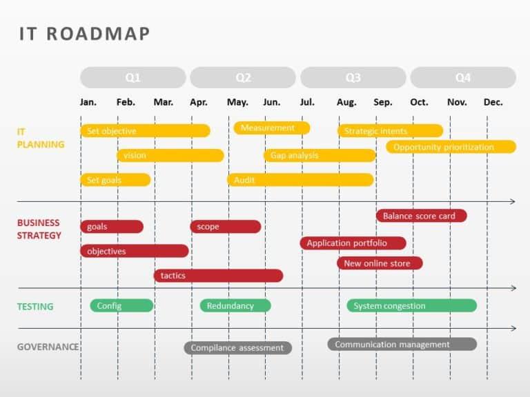 IT Roadmap 03