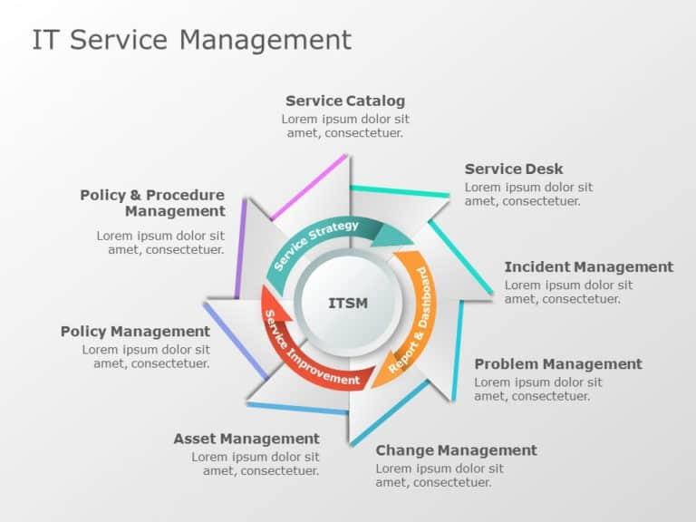 IT Service Management 01