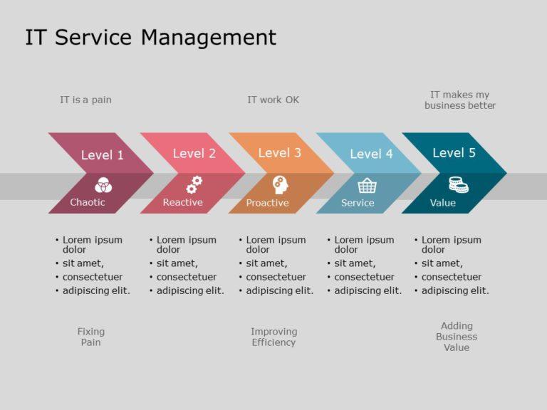 IT Service Management 02