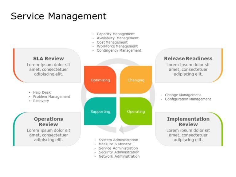 IT Service Management 03