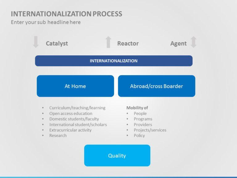 Internationalization 05