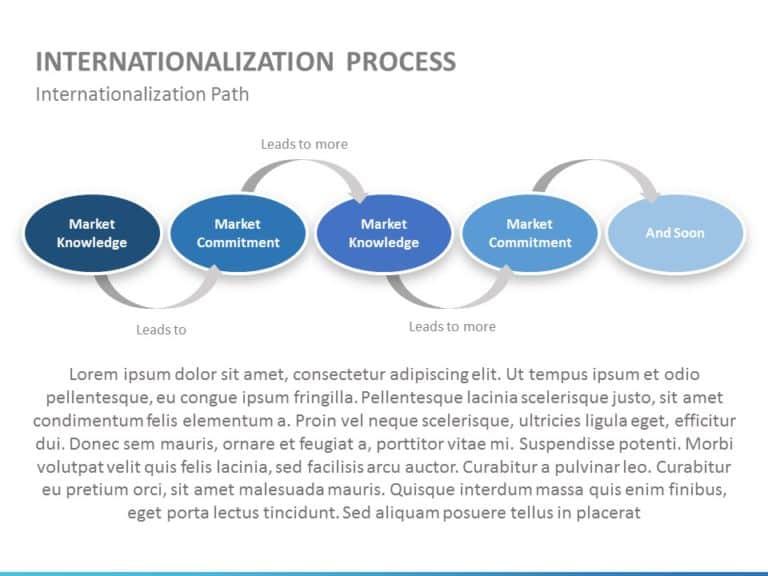 Internationalization 07