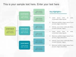 Mindmap Flowchart Options