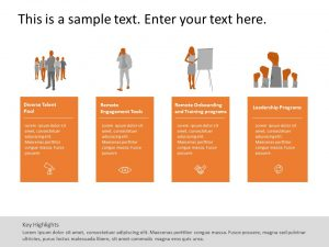 Employee Onboarding Strategy Template