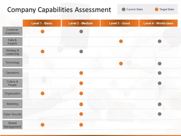 Assessment PowerPoint Template