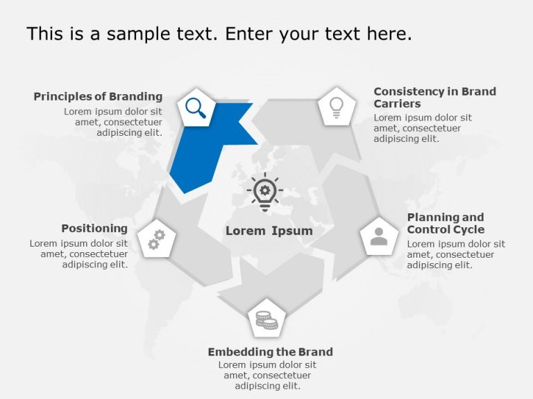 Brand Strategy Planning Template