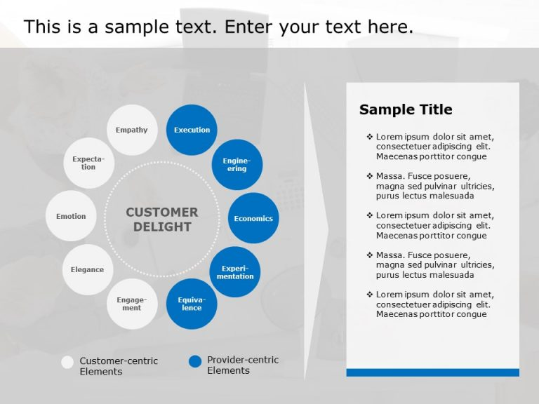 Customer Experience Strategy Template