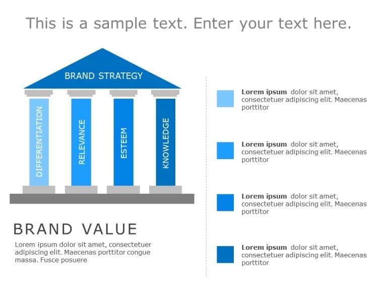 Brand Strategy Pillars PowerPoint Template