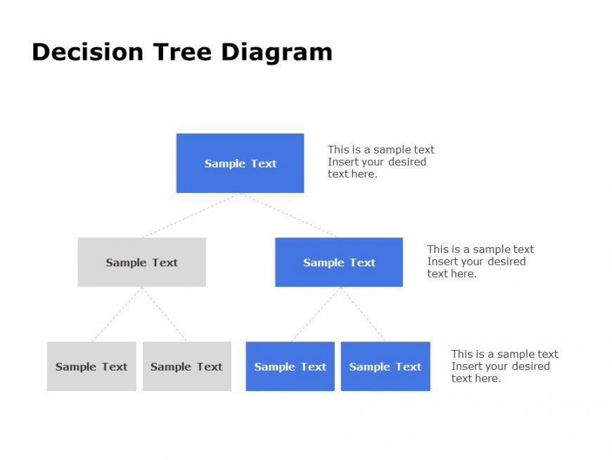 Decision Flow Chart Template