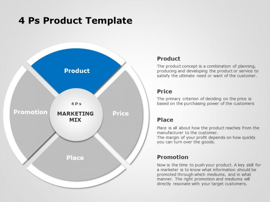 4Ps of Marketing Template