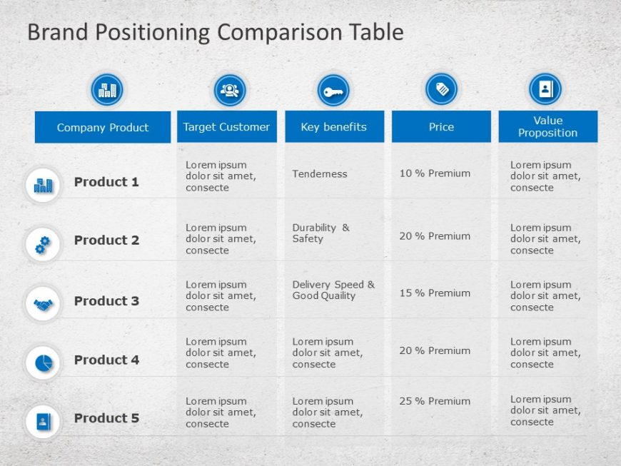 Brand Positioning Comparison Table