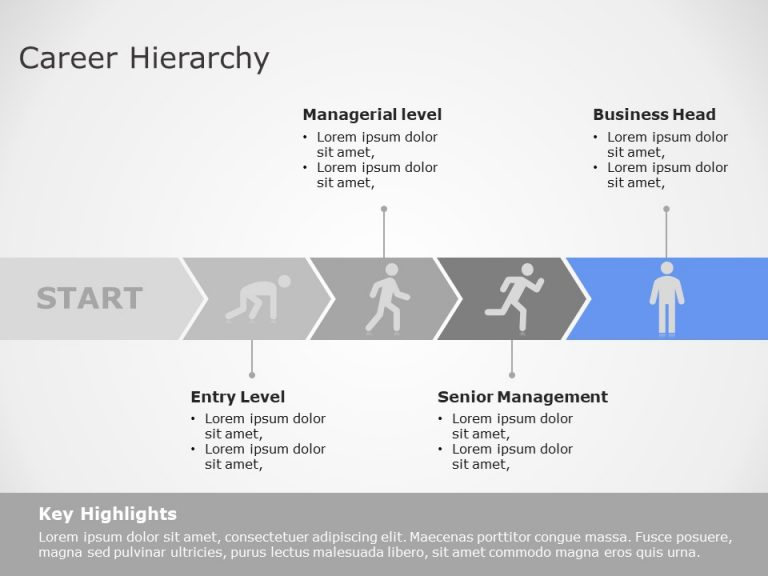 Career Hierarchy Template