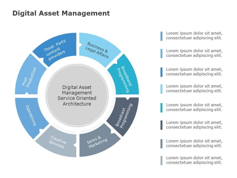 Digital Asset Management Template 1