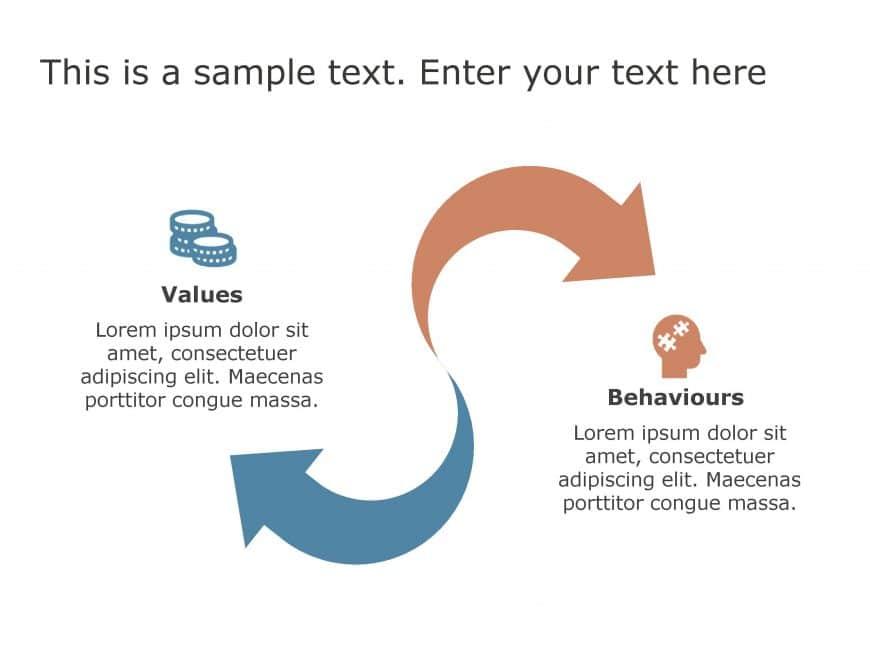 Values Behavior PowerPoint Template 85