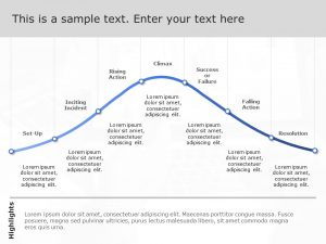 Story Arc PowerPoint Template