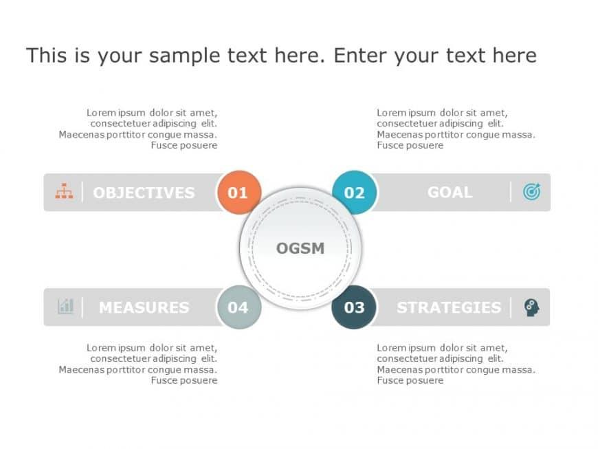 OGSM Model Framework