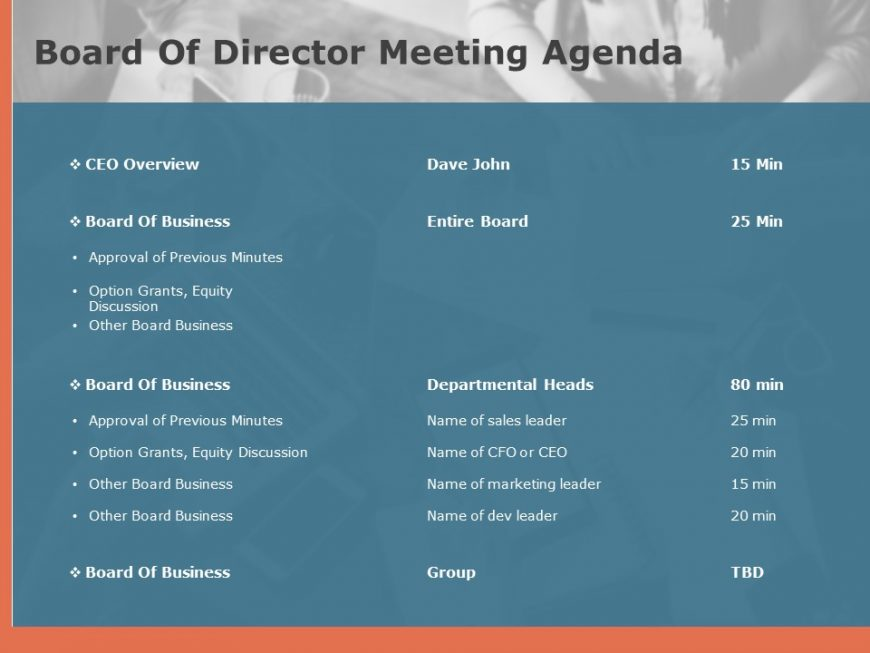 Board of Directors Meeting Agenda 1
