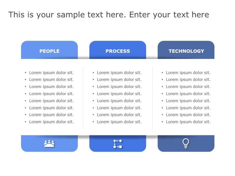 People Process Technology Strategy