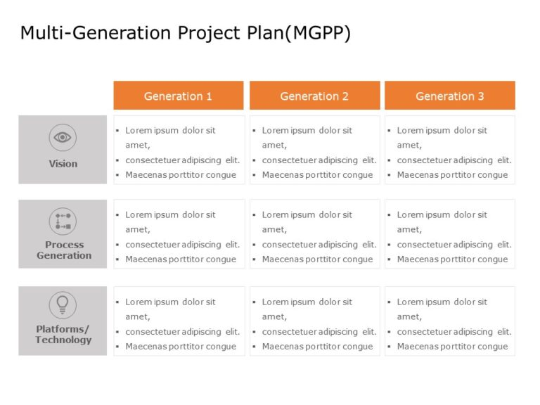Multigeneration Project Plan (MGPP)