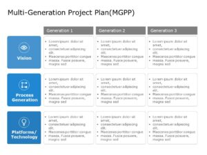 MGPP Project Management Template