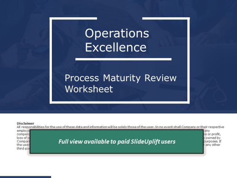 Process Improvement – Process Maturity Review