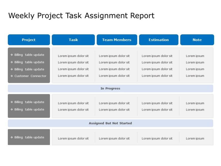 Project Task Assignment