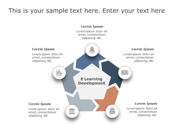 E Learning Process