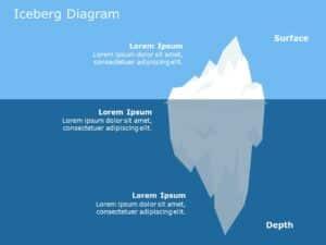 Iceberg PowerPoint Template