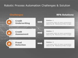 Robotic Process Automation challenges solution