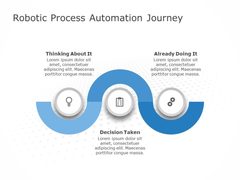 Robotic Process Automation Journey