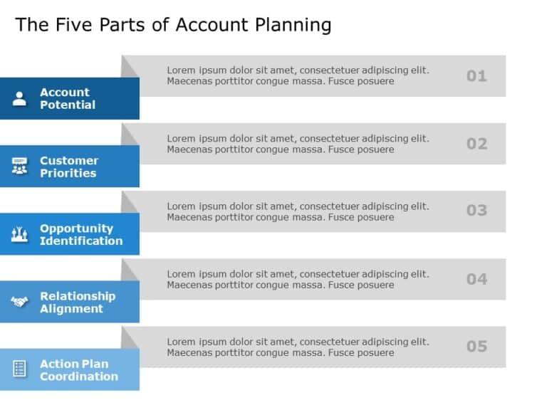 Sales Account Planning